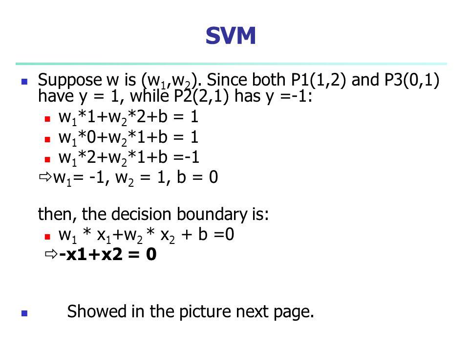 SVM Suppose w is (w1,w2). Since both P1(1,2) and P3(0,1) have y = 1, while P2(2,1) has y =-1: w1*1+w2*2+b = 1.