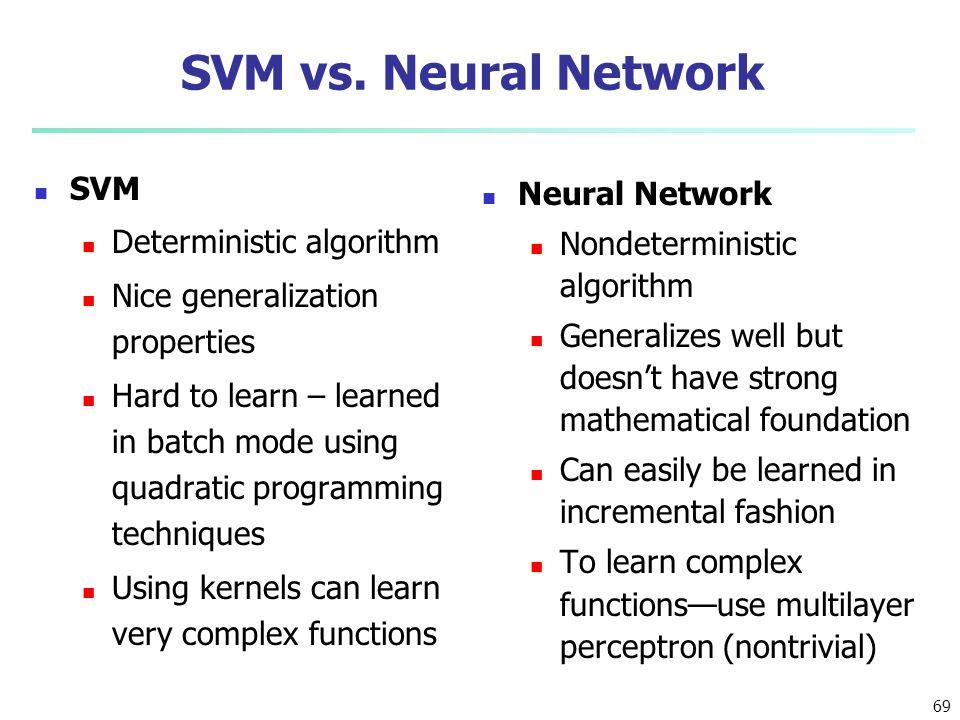 SVM vs. Neural Network SVM Neural Network Deterministic algorithm