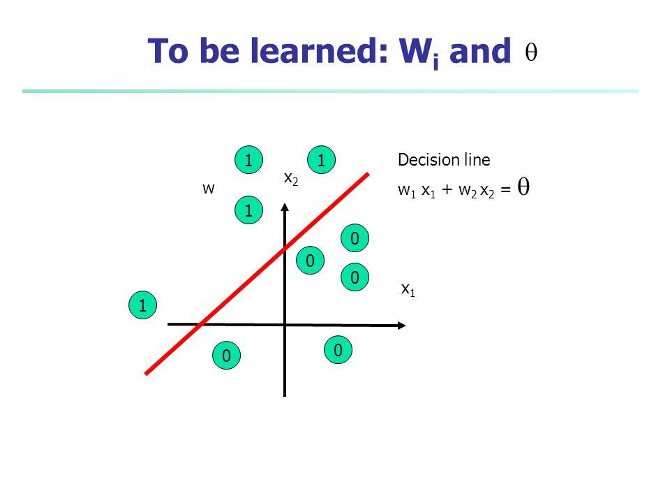 To be learned: Wi and q 1 1 Decision line w1 x1 + w2 x2 = q x2 w 1 x1