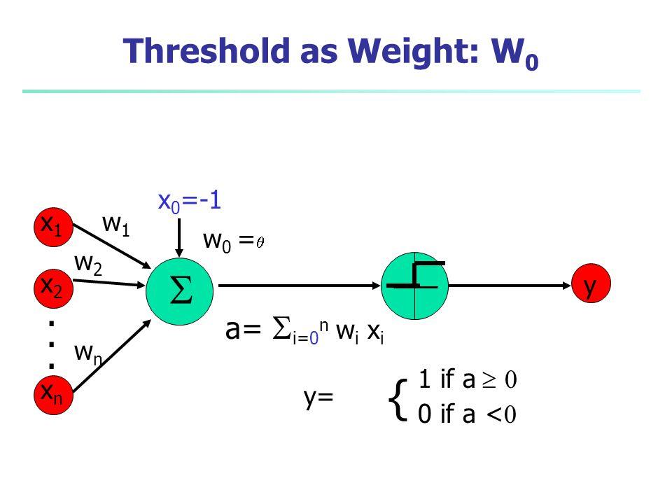 {  . Threshold as Weight: W0 a= i=0n wi xi x0=-1 x1 w1 w0 =q w2 x2 y