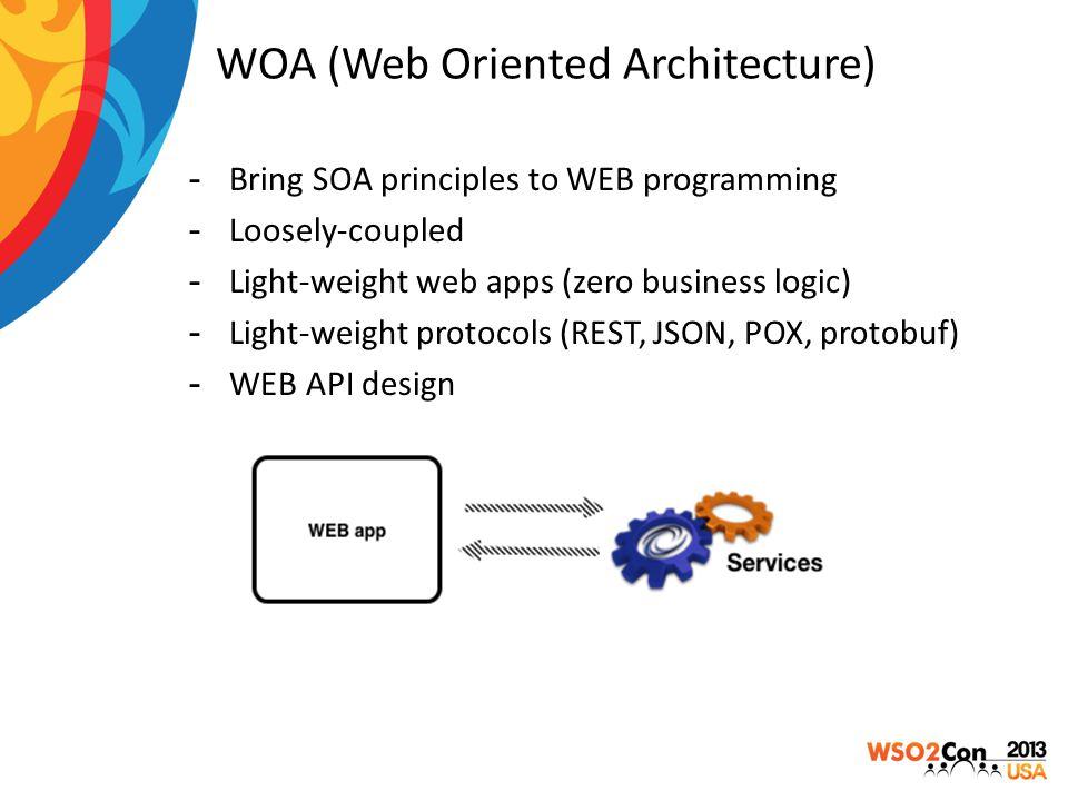 WOA (Web Oriented Architecture)