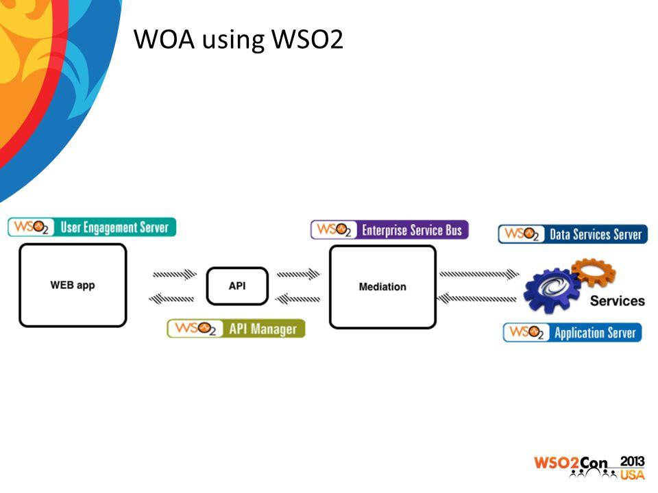WOA using WSO2