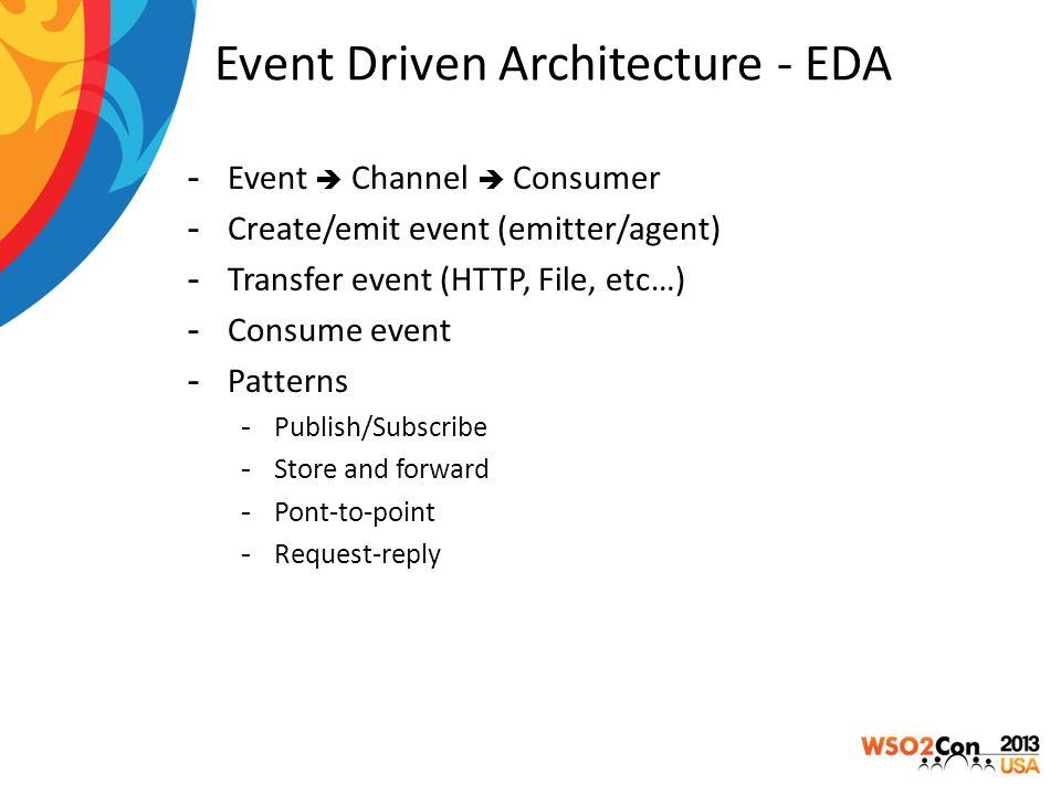 Event Driven Architecture - EDA