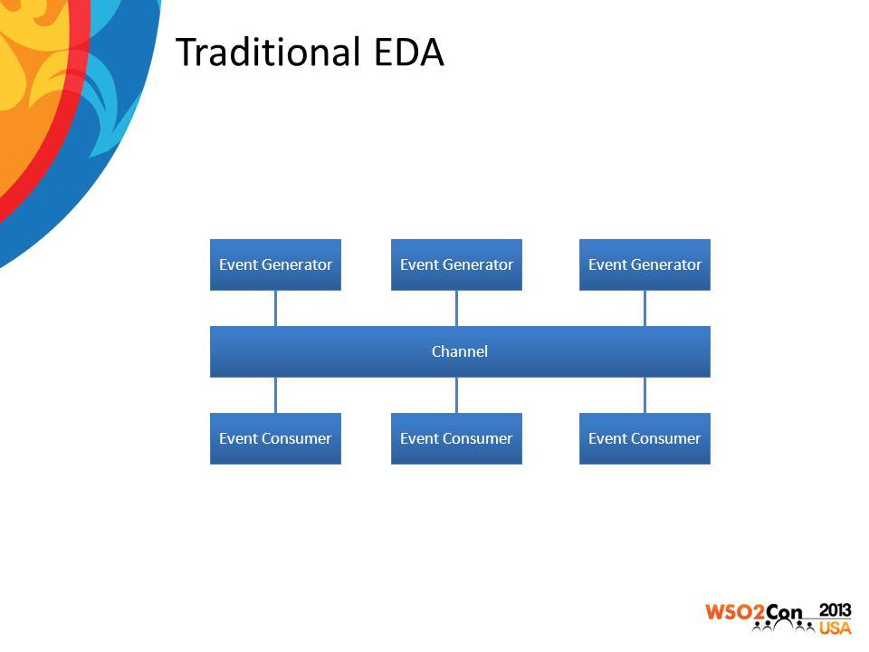 Traditional EDA Event Generator Event Generator Event Generator