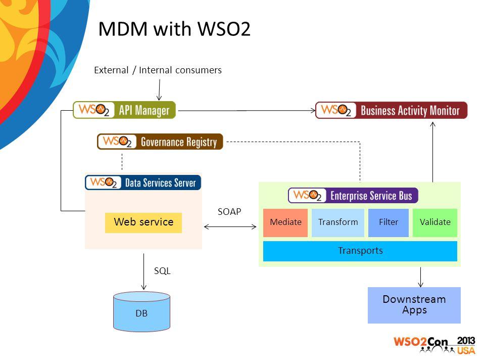 MDM with WSO2 Web service Downstream Apps