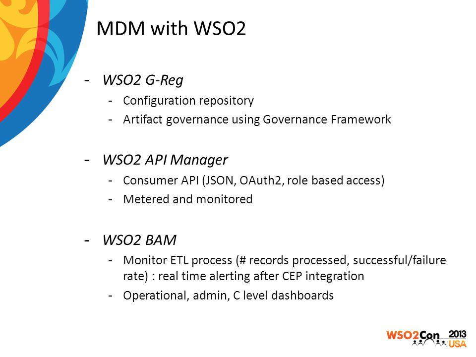 MDM with WSO2 WSO2 G-Reg WSO2 API Manager WSO2 BAM