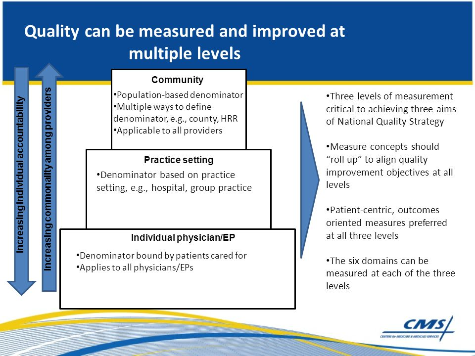 Quality can be measured and improved at multiple levels