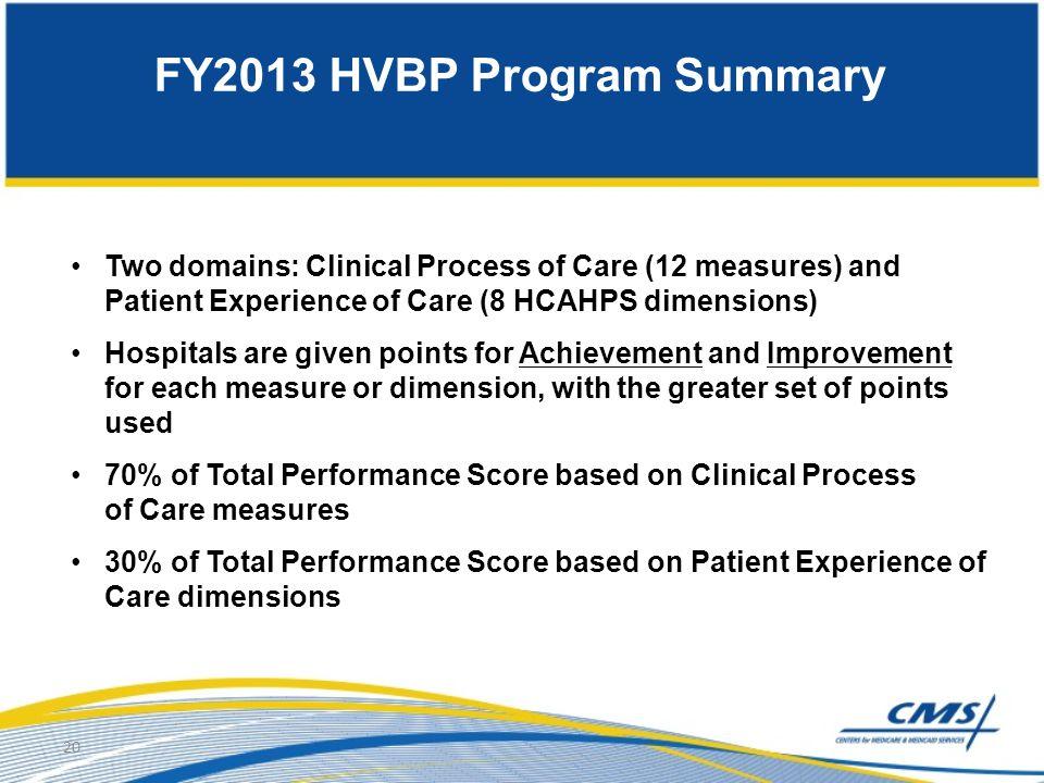 FY2013 HVBP Program Summary