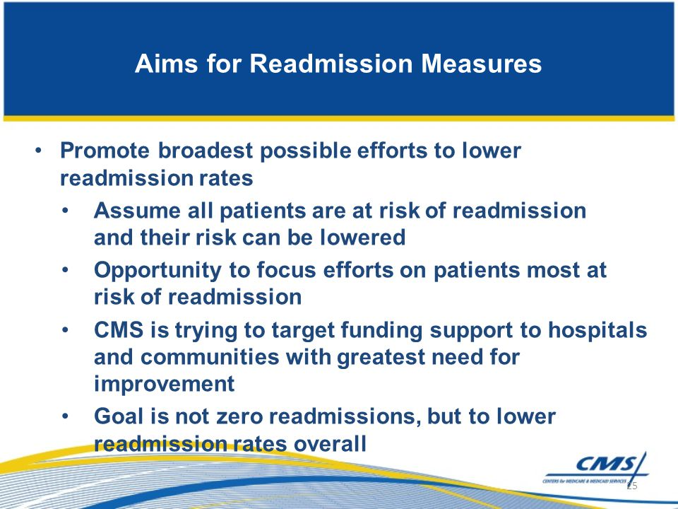 Aims for Readmission Measures