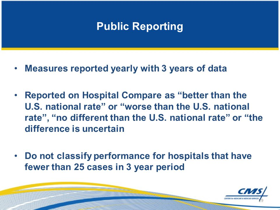 Public Reporting Measures reported yearly with 3 years of data