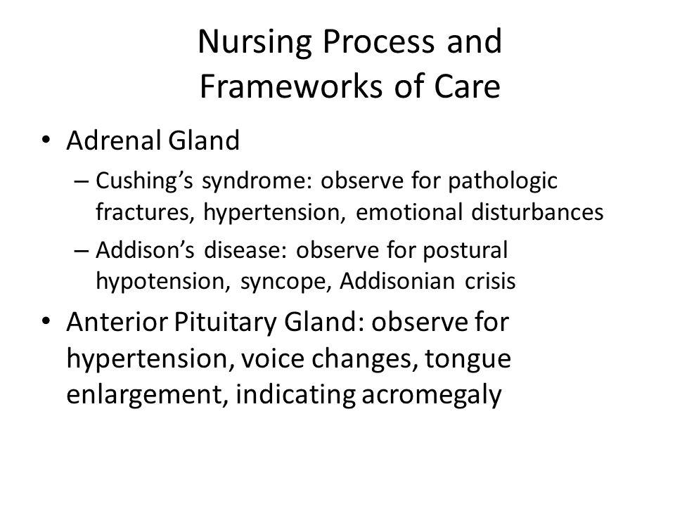 Nursing Process and Frameworks of Care