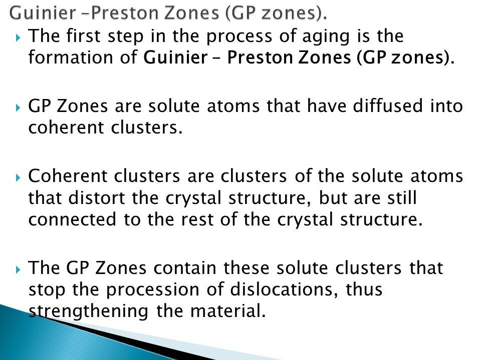 Guinier –Preston Zones (GP zones).