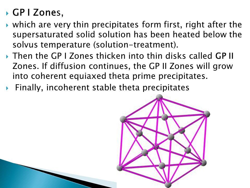 GP I Zones,