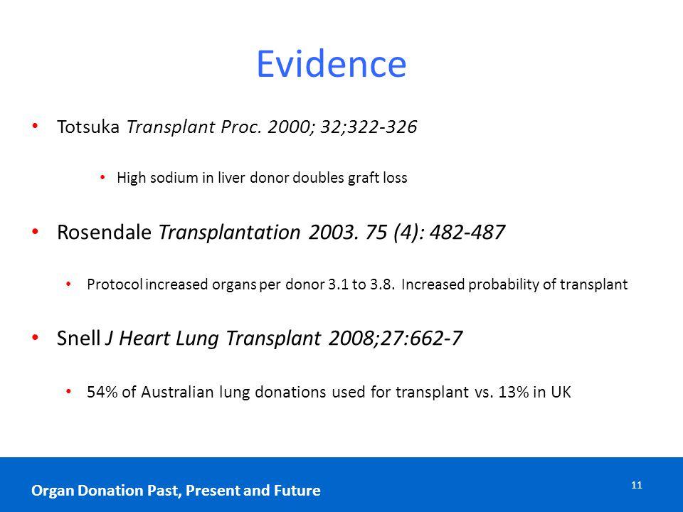 Evidence Rosendale Transplantation 2003. 75 (4): 482-487