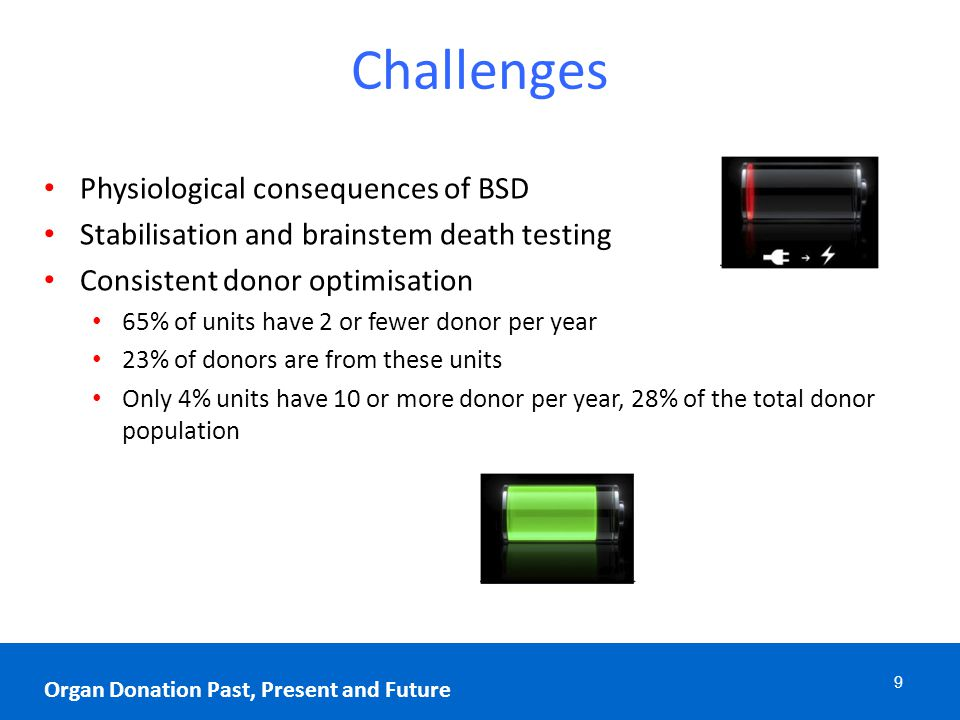 Challenges Physiological consequences of BSD