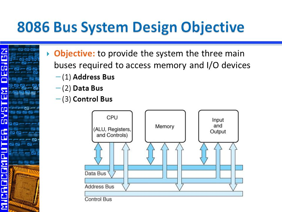 8086 Bus System Design Objective