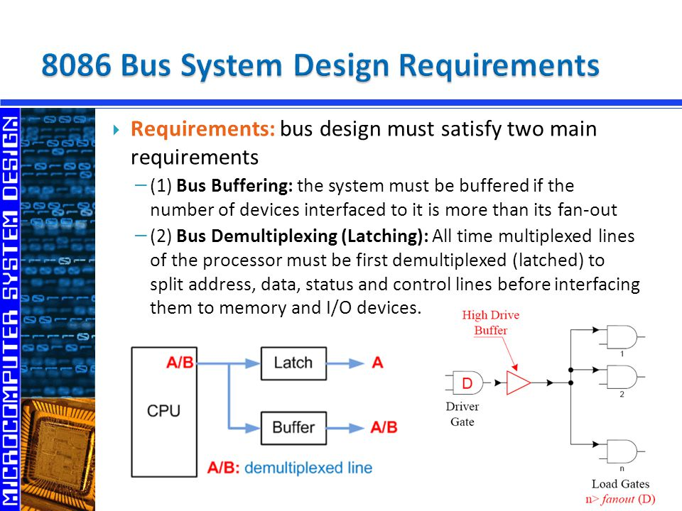 8086 Bus System Design Requirements