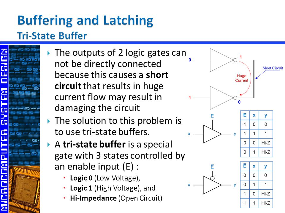 Buffering and Latching Tri-State Buffer
