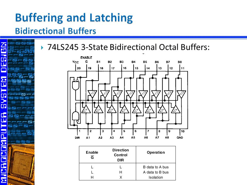 Buffering and Latching Bidirectional Buffers