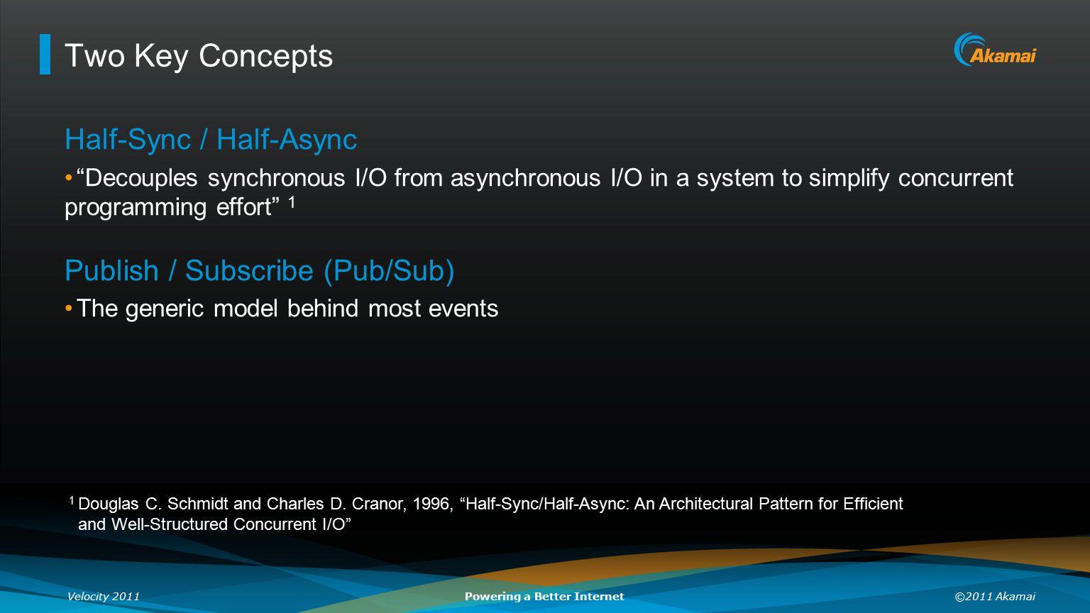 Two Key Concepts Half-Sync / Half-Async Publish / Subscribe (Pub/Sub)