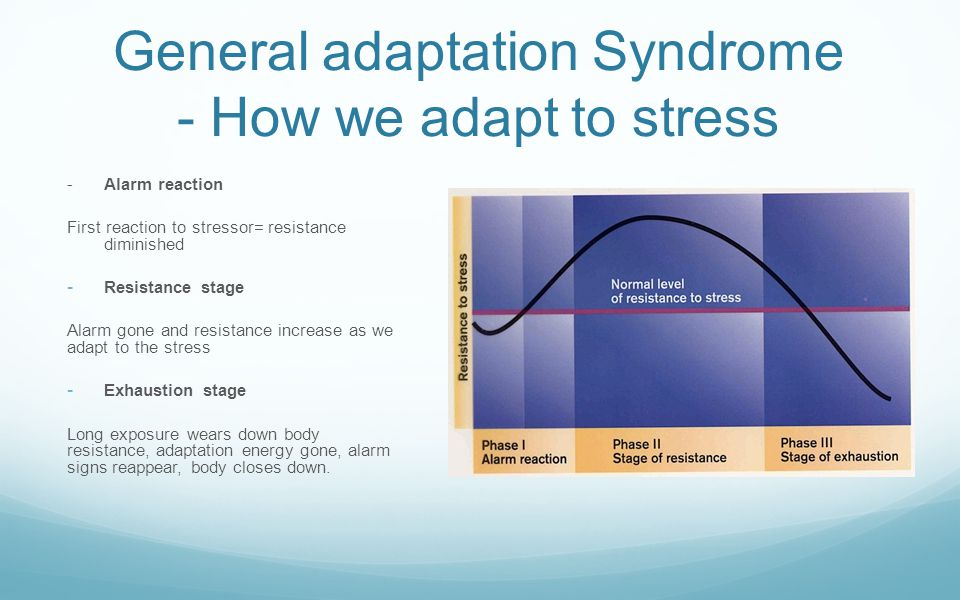 General adaptation Syndrome - How we adapt to stress
