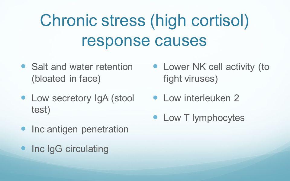 Chronic stress (high cortisol) response causes