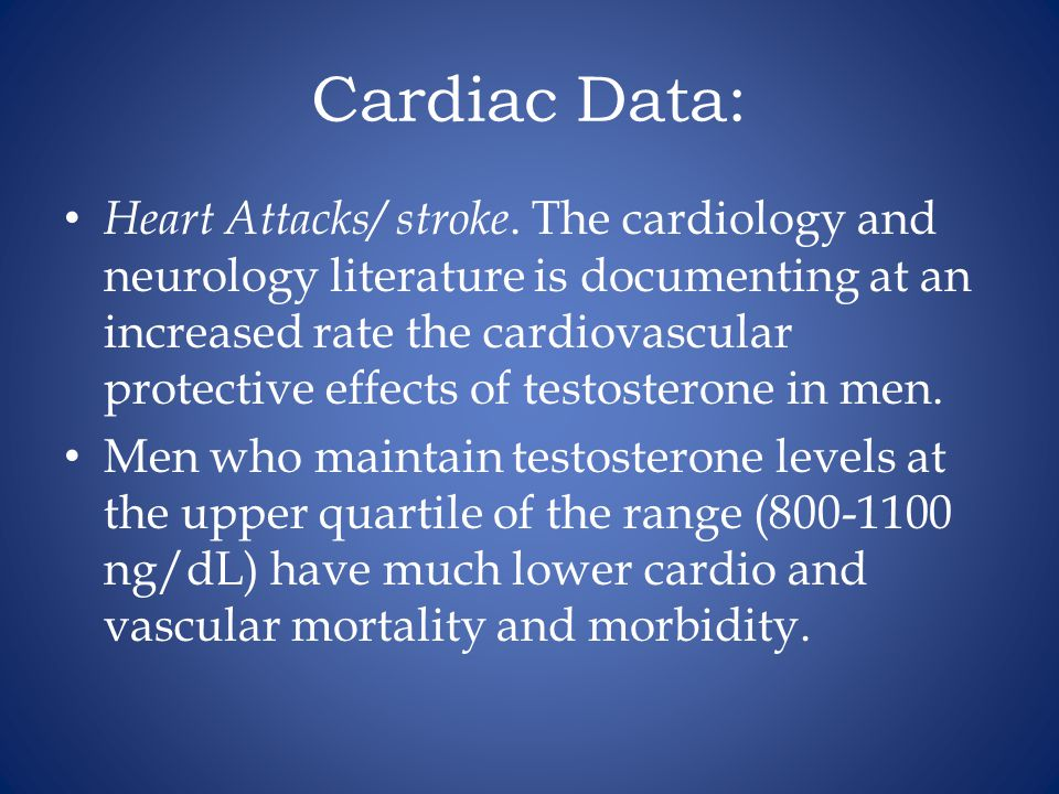 Cardiac Data: