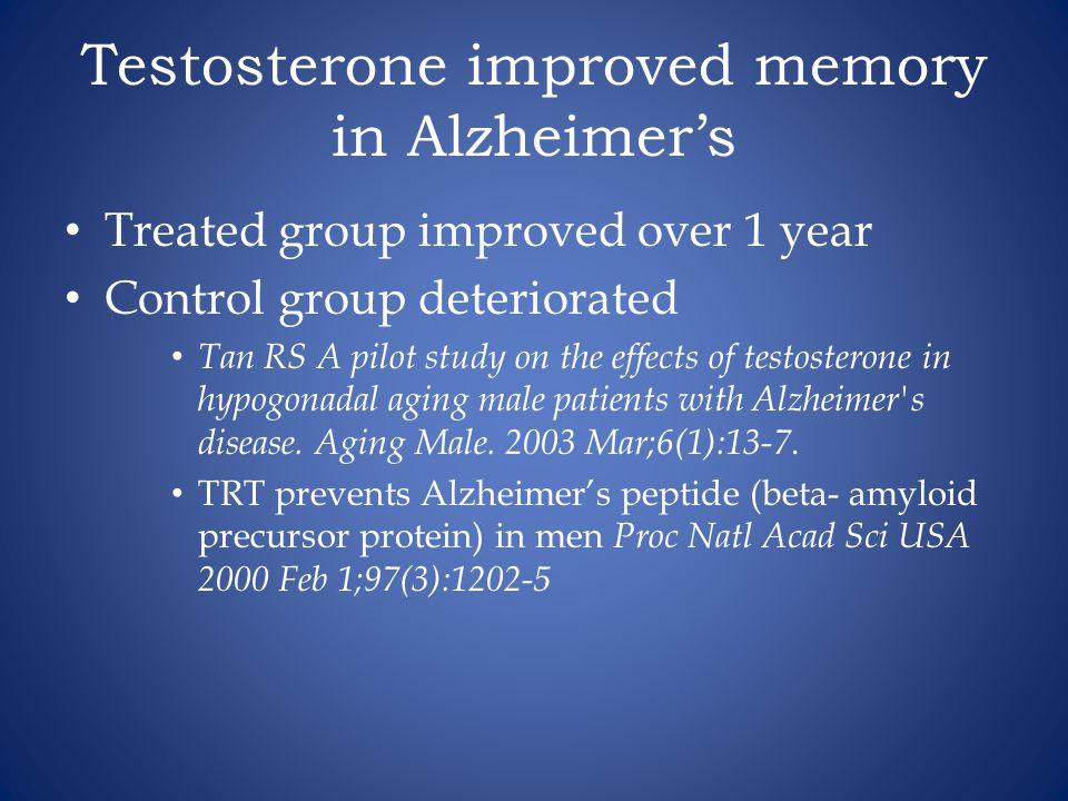 Testosterone improved memory in Alzheimer's