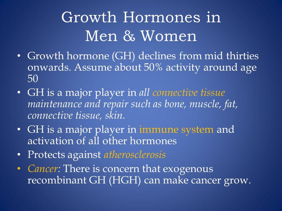 Growth Hormones in Men & Women