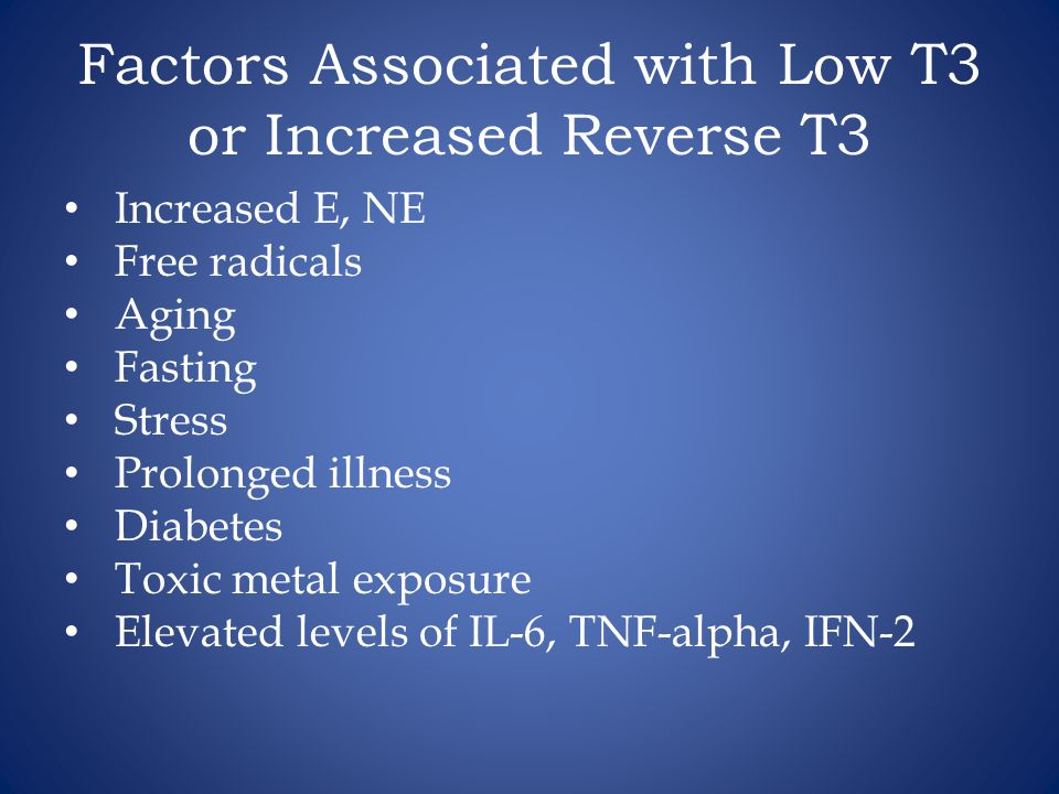 Factors Associated with Low T3 or Increased Reverse T3