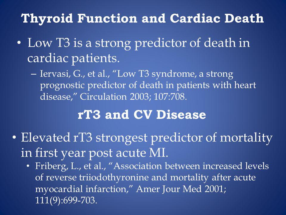 Thyroid Function and Cardiac Death