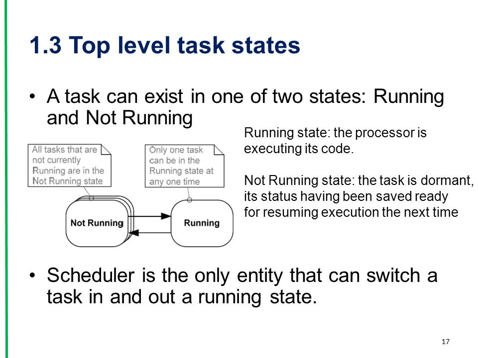1.3 Top level task states A task can exist in one of two states: Running and Not Running.