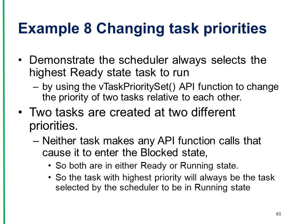 Example 8 Changing task priorities