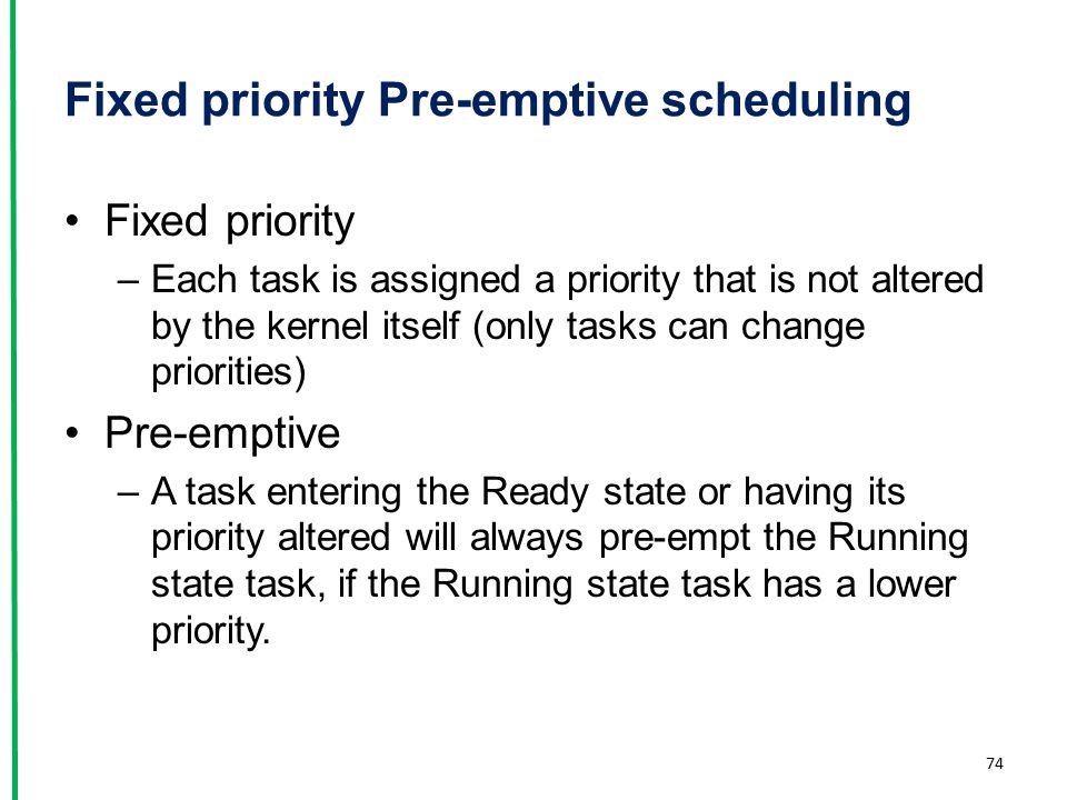 Fixed priority Pre-emptive scheduling