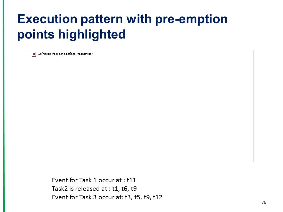 Execution pattern with pre-emption points highlighted