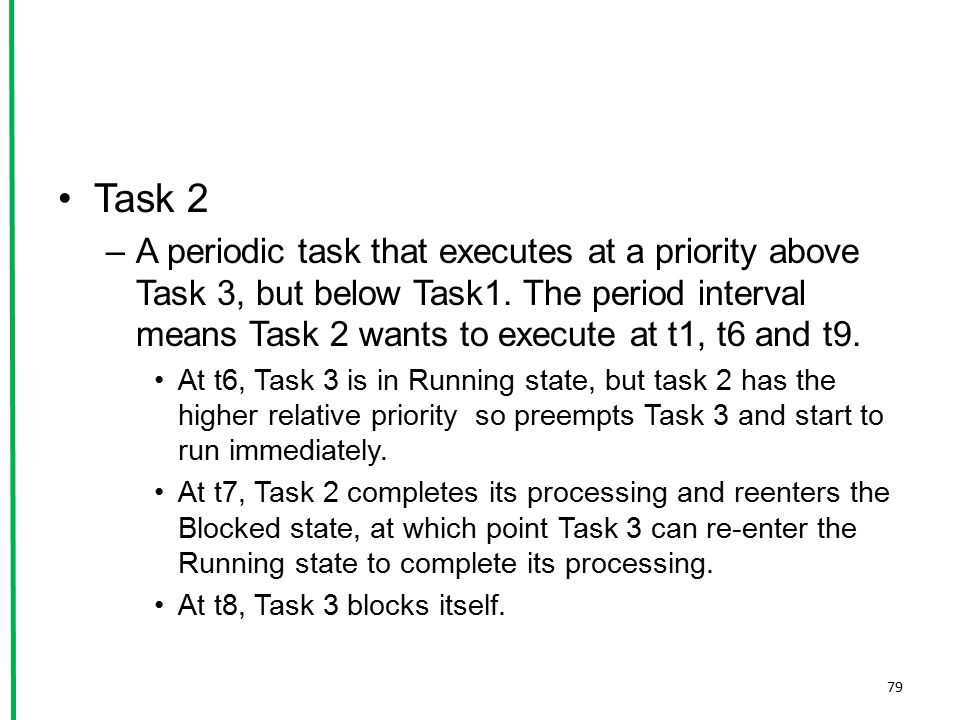 Task 2 A periodic task that executes at a priority above Task 3, but below Task1. The period interval means Task 2 wants to execute at t1, t6 and t9.