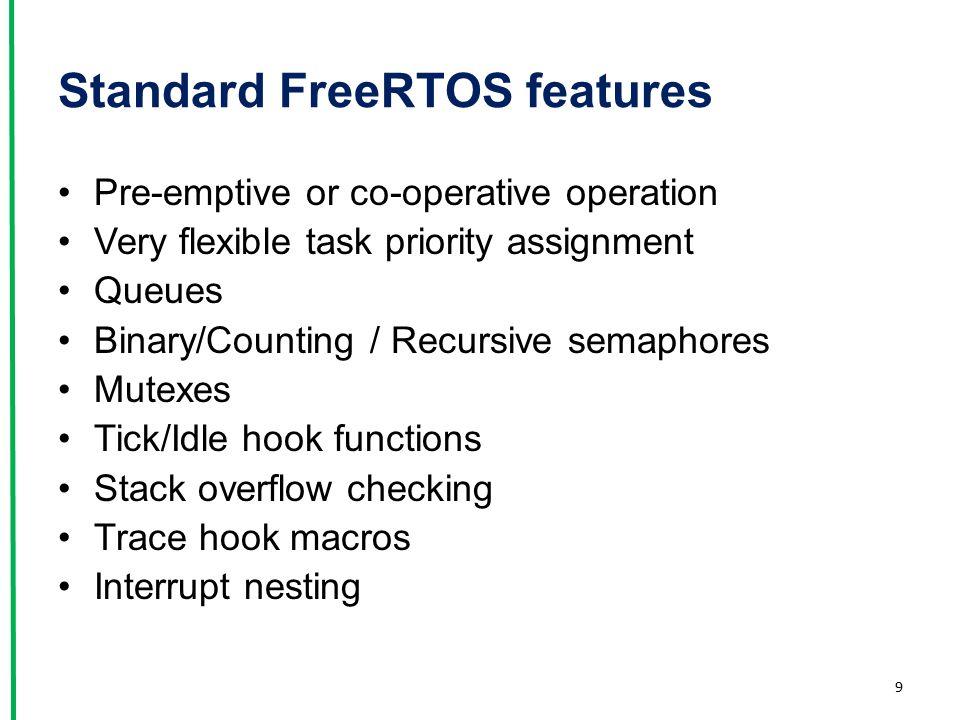 Standard FreeRTOS features