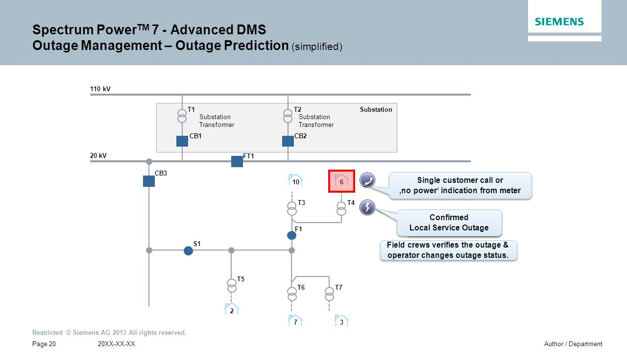 Spectrum PowerTM 7 - Advanced DMS Outage Management – Outage Prediction (simplified)