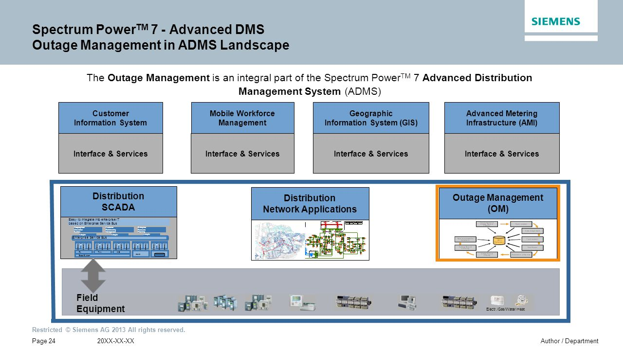 Spectrum PowerTM 7 - Advanced DMS Outage Management in ADMS Landscape