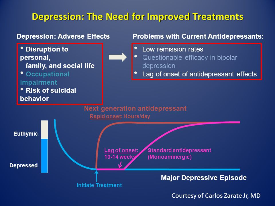 Depression: The Need for Improved Treatments
