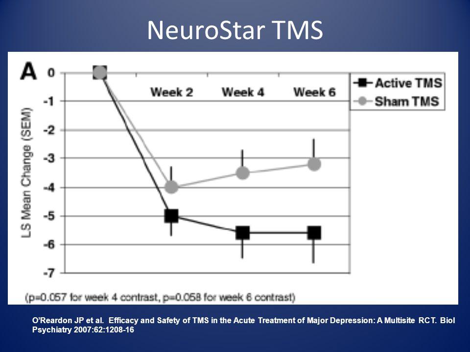 NeuroStar TMS