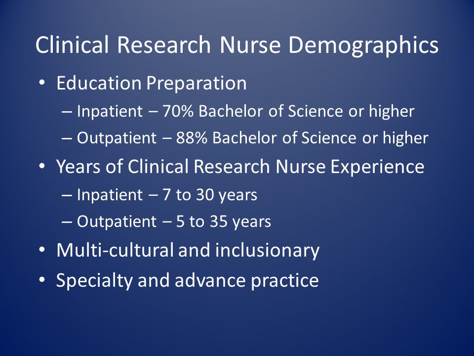 Clinical Research Nurse Demographics