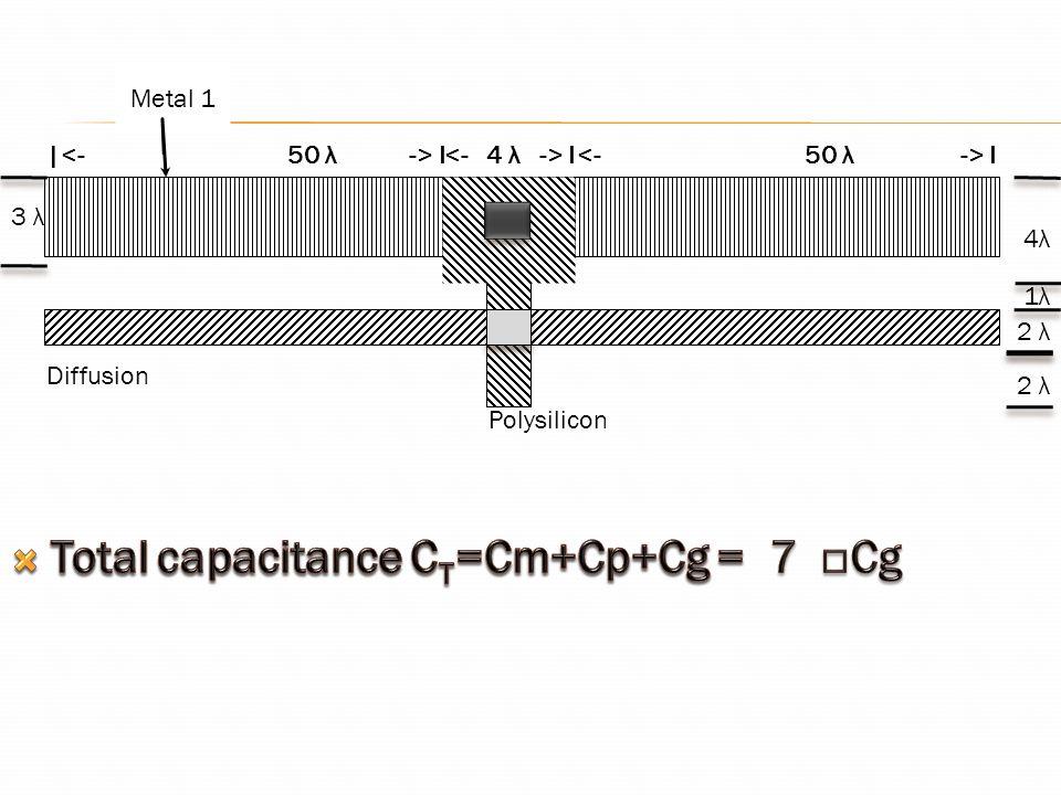 Total capacitance CT=Cm+Cp+Cg = Total capacitance CT=Cm+Cp+Cg = 7 □Cg