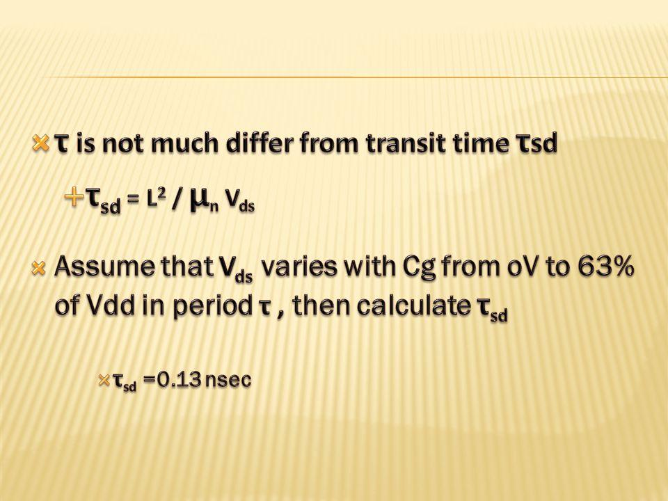 τ is not much differ from transit time τsd τsd = L2 / µn Vds