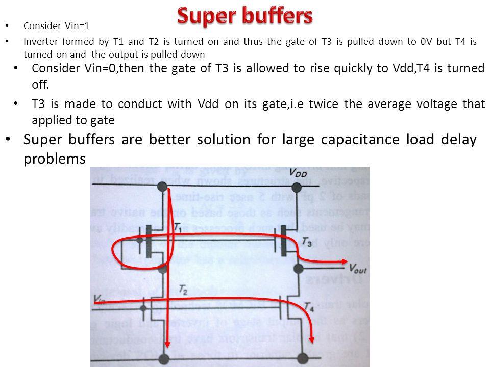 Super buffers Consider Vin=1.