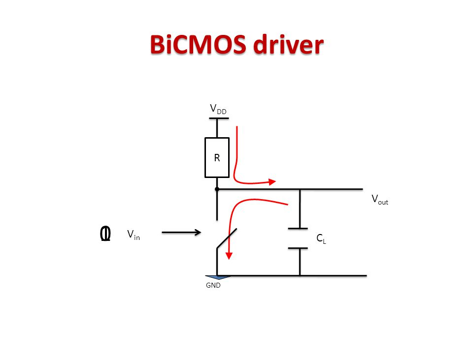 BiCMOS driver VDD R Vout 1 Vin CL GND