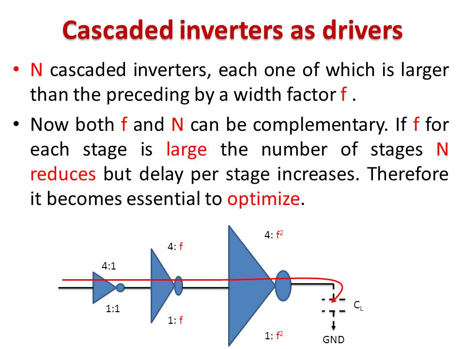 Cascaded inverters as drivers