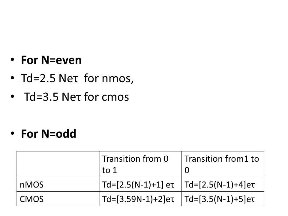 For N=even Td=2.5 Neτ for nmos, Td=3.5 Neτ for cmos For N=odd