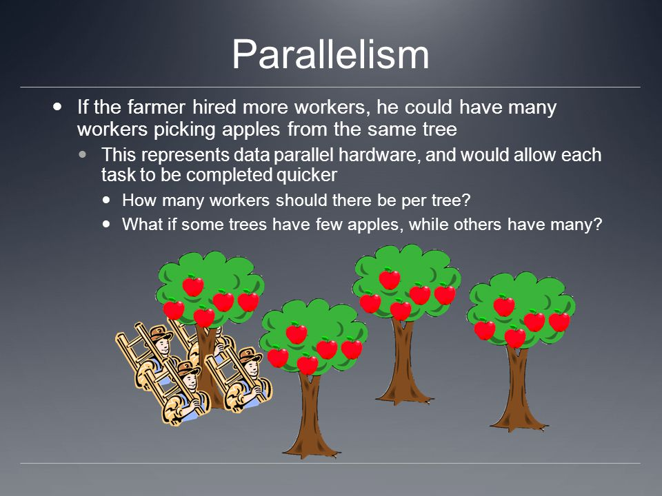 Parallelism If the farmer hired more workers, he could have many workers picking apples from the same tree.