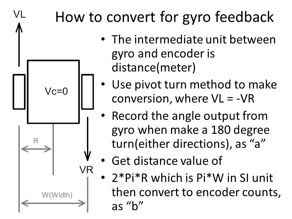 How to convert for gyro feedback